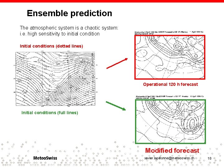 Ensemble prediction The atmospheric system is a chaotic system: i. e. high sensitivity to