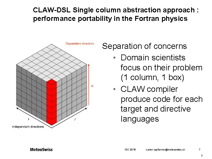 CLAW-DSL Single column abstraction approach : performance portability in the Fortran physics Separation of