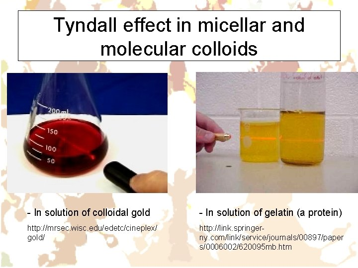Tyndall effect in micellar and molecular colloids - In solution of colloidal gold -