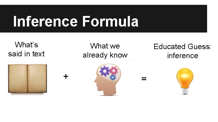 Inference Formula What's said in text What we already know + Educated Guess: inference