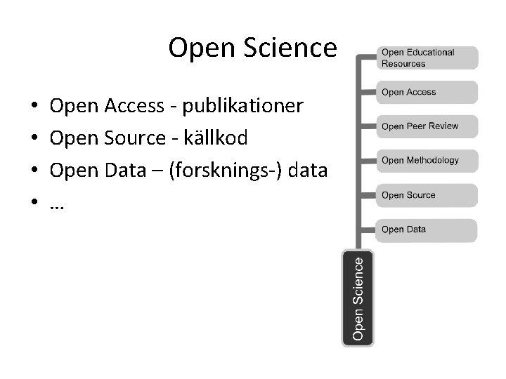 Open Science • • Open Access - publikationer Open Source - källkod Open Data