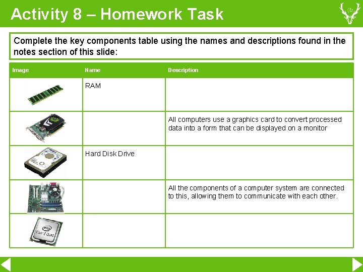 Activity 8 – Homework Task Complete the key components table using the names and