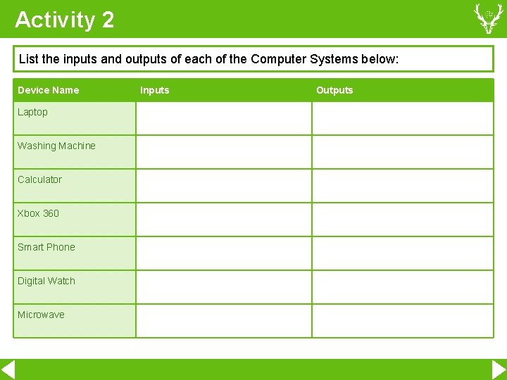 Activity 2 List the inputs and outputs of each of the Computer Systems below:
