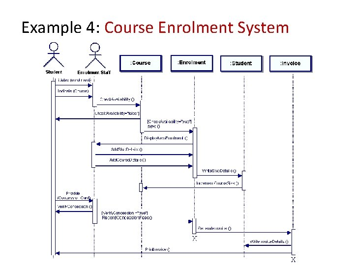Example 4: Course Enrolment System