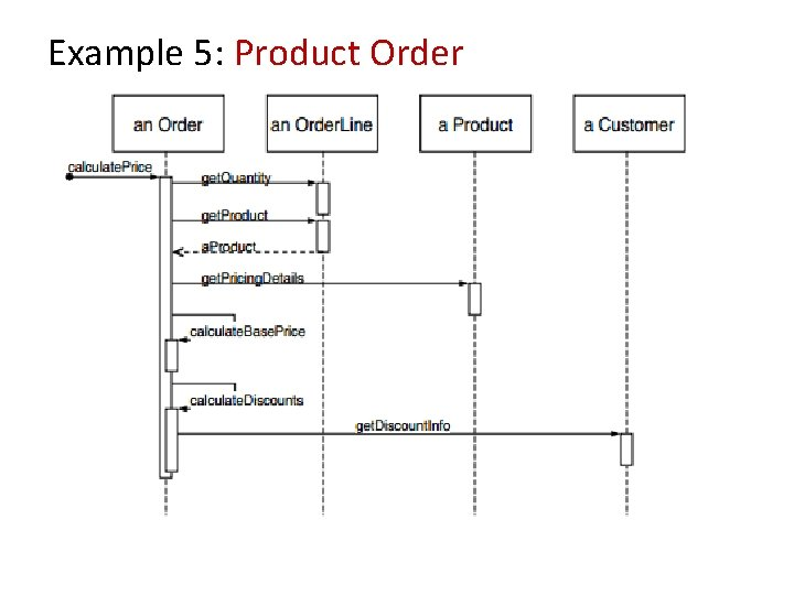 Example 5: Product Order