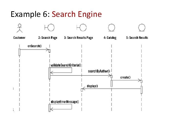 Example 6: Search Engine