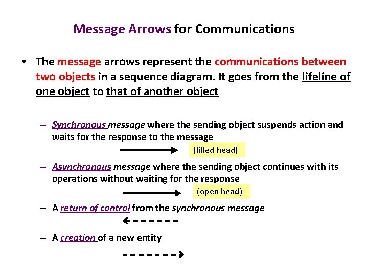 Message Arrows for Communications • The message arrows represent the communications between two objects