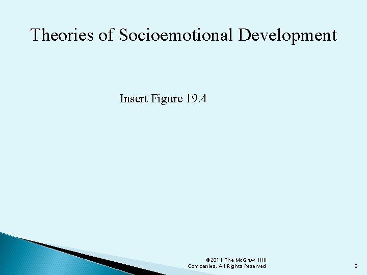 Theories of Socioemotional Development Insert Figure 19. 4 © 2011 The Mc. Graw-Hill Companies,