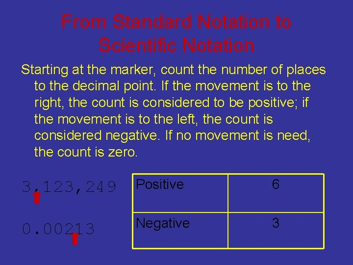 From Standard Notation to Scientific Notation Starting at the marker, count the number of