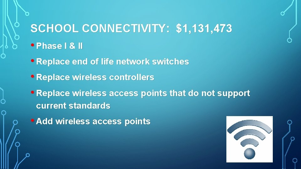 SCHOOL CONNECTIVITY: $1, 131, 473 • Phase I & II • Replace end of