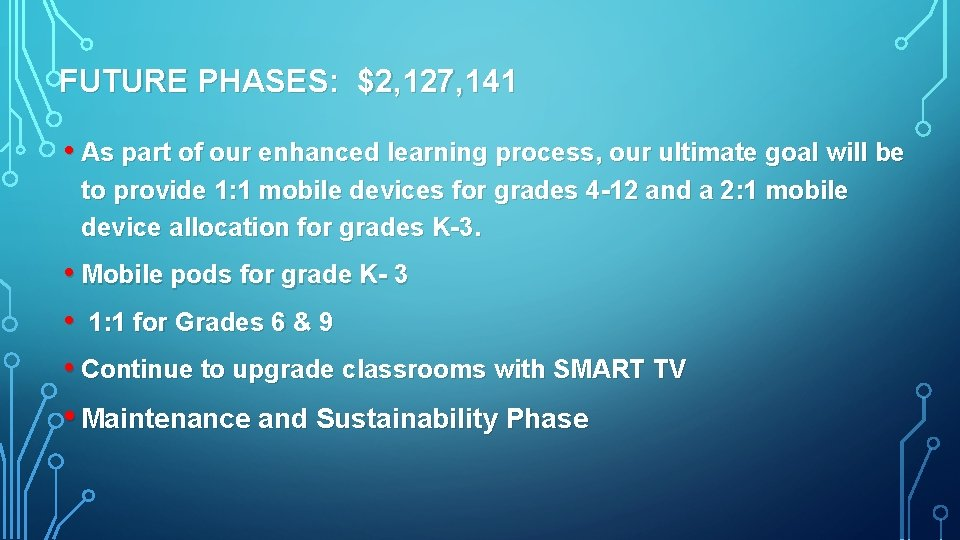 FUTURE PHASES: $2, 127, 141 • As part of our enhanced learning process, our