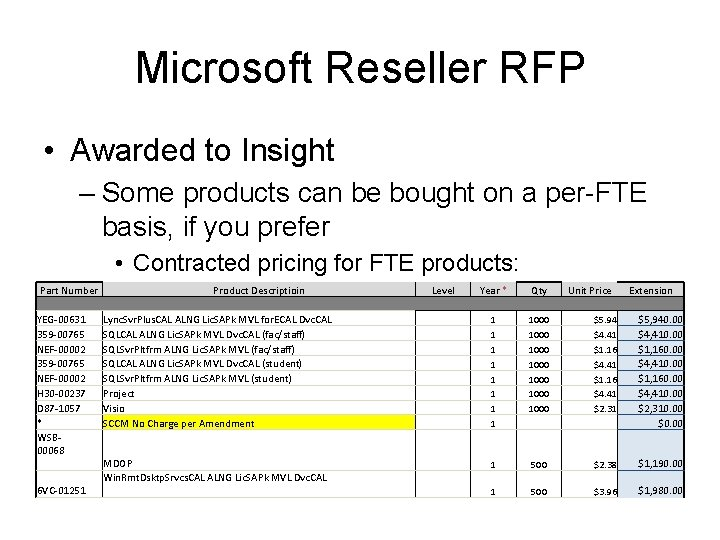 Microsoft Reseller RFP • Awarded to Insight – Some products can be bought on