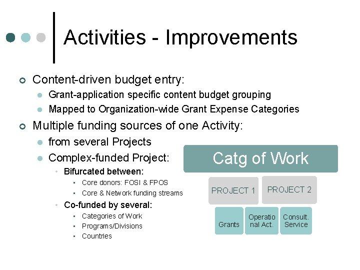 Activities - Improvements ¢ Content-driven budget entry: l l ¢ Grant-application specific content budget