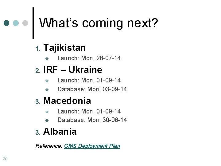 What's coming next? 1. Tajikistan v 2. IRF – Ukraine v v 3. Launch: