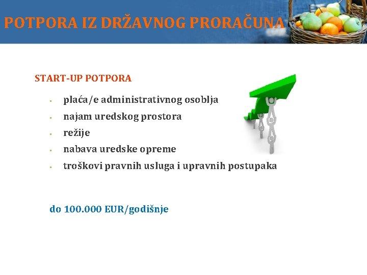 POTPORA IZ DRŽAVNOG PRORAČUNA START-UP POTPORA plaća/e administrativnog osoblja najam uredskog prostora režije nabava