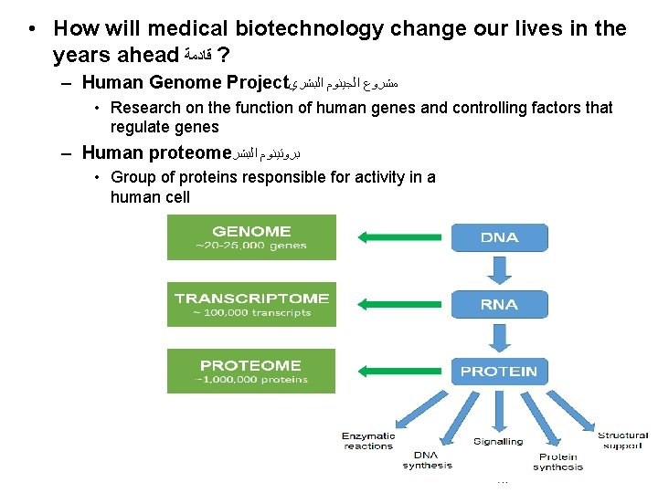 • How will medical biotechnology change our lives in the years ahead ?