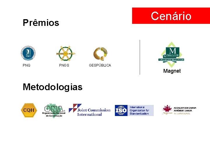 Cenário Prêmios PNQ PNGS GESPÚBLICA Magnet Metodologias