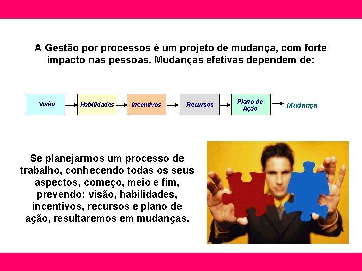 A Gestão por processos é um projeto de mudança, com forte impacto nas pessoas.