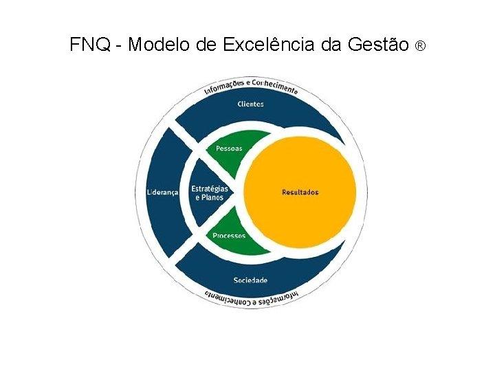 FNQ - Modelo de Excelência da Gestão ®