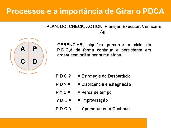Processos e a importância de Girar o PDCA PLAN, DO, CHECK, ACTION Planejar, Executar,