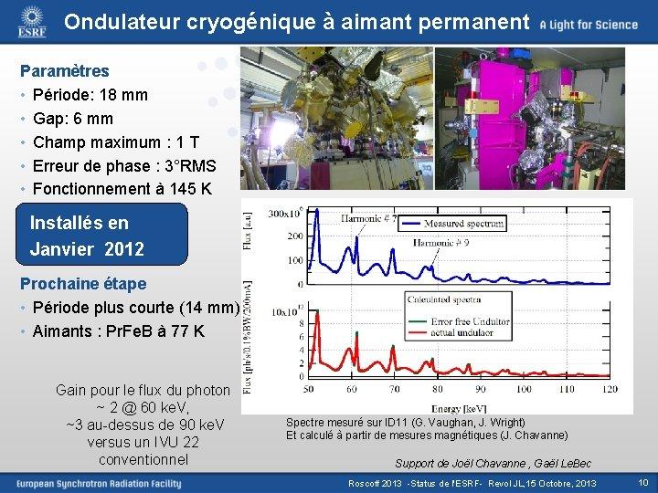 Ondulateur cryogénique à aimant permanent Paramètres • Période: 18 mm • Gap: 6 mm