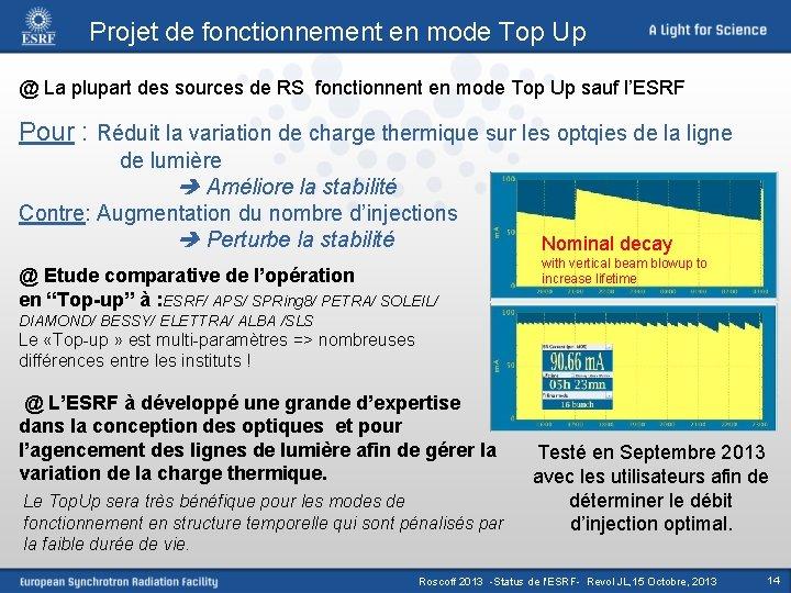 Projet de fonctionnement en mode Top Up @ La plupart des sources de RS