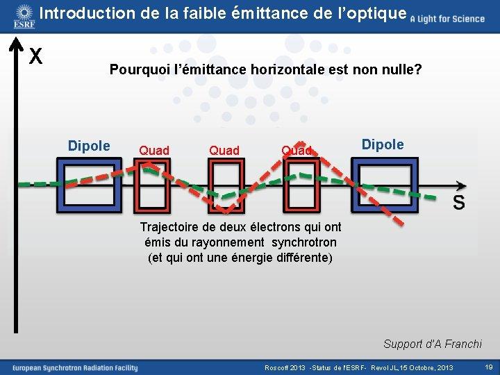 Introduction de la faible émittance de l'optique X Pourquoi l'émittance horizontale est non nulle?