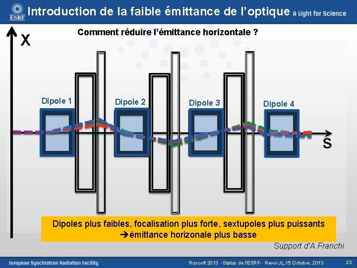 Introduction de la faible émittance de l'optique Comment réduire l'émittance horizontale ? X Dipole