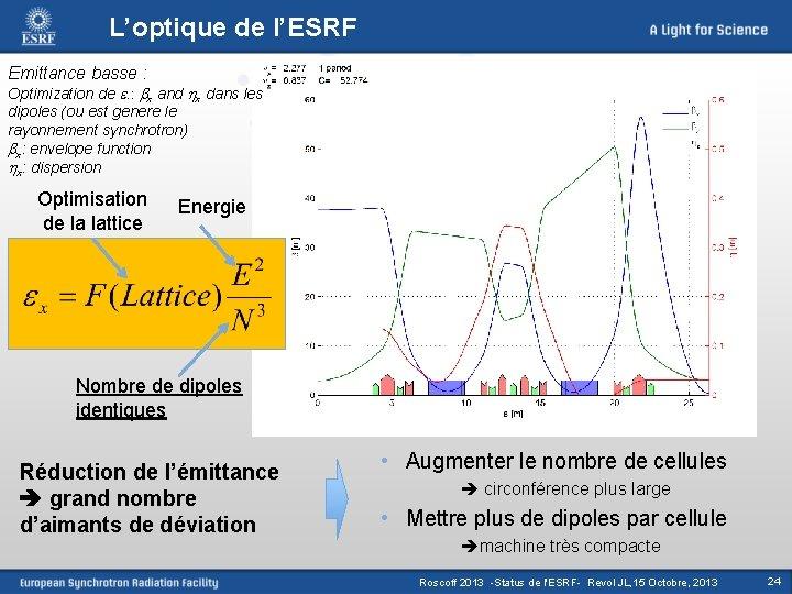 L'optique de l'ESRF Emittance basse : Optimization de ebx and x dans les dipoles
