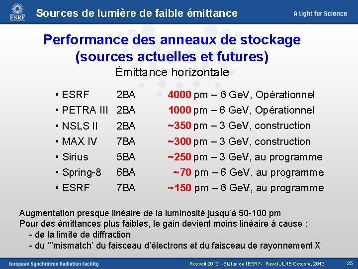 Sources de lumière de faible émittance Performance des anneaux de stockage (sources actuelles et