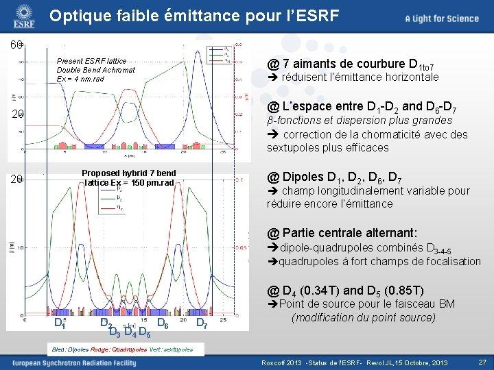 Optique faible émittance pour l'ESRF 60 @ 7 aimants de courbure D 1 to