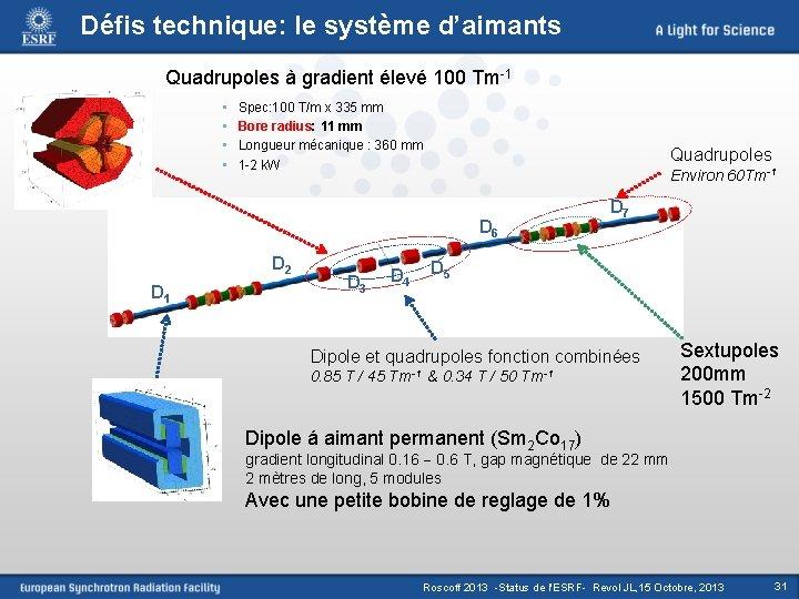 Défis technique: le système d'aimants Quadrupoles à gradient élevé 100 Tm-1 • • Spec: