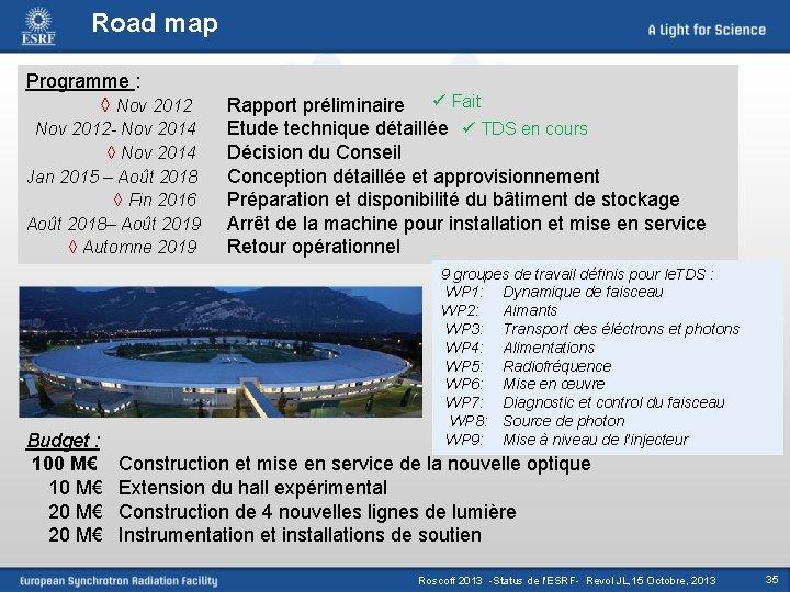 Road map Programme : ◊ Nov 2012 - Nov 2014 ◊ Nov 2014 Jan