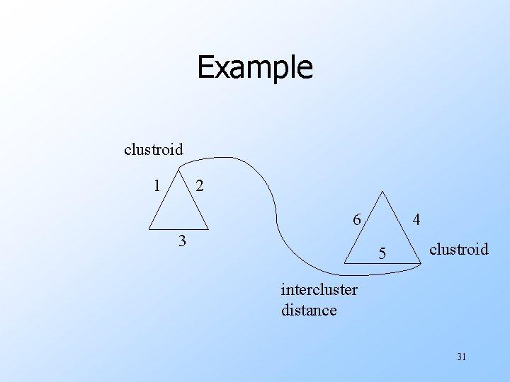 Example clustroid 1 2 6 3 4 5 clustroid intercluster distance 31