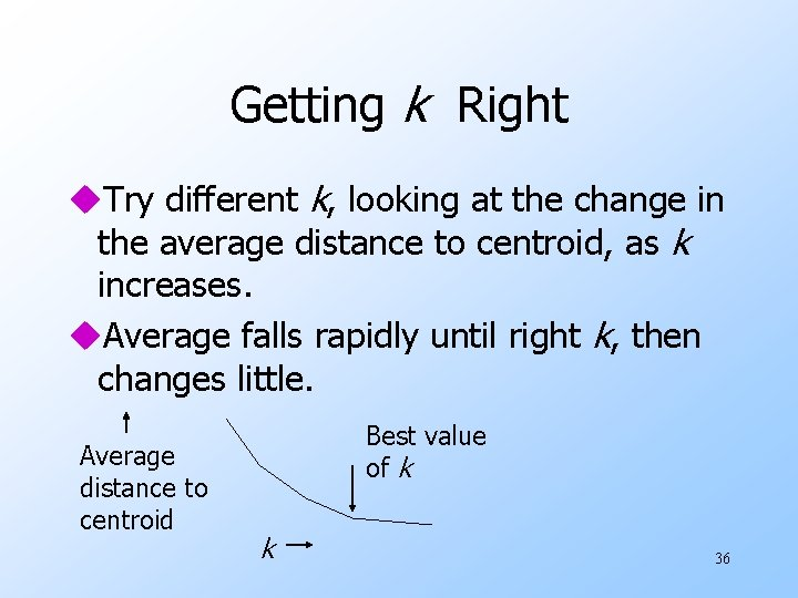 Getting k Right u. Try different k, looking at the change in the average