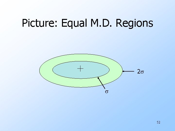 Picture: Equal M. D. Regions 2 52