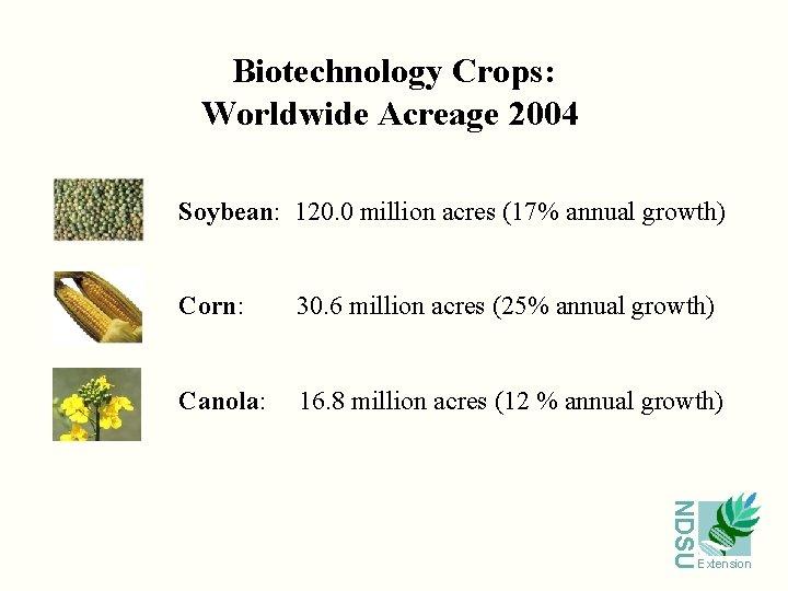 Biotechnology Crops: Worldwide Acreage 2004 Soybean: 120. 0 million acres (17% annual growth) Corn: