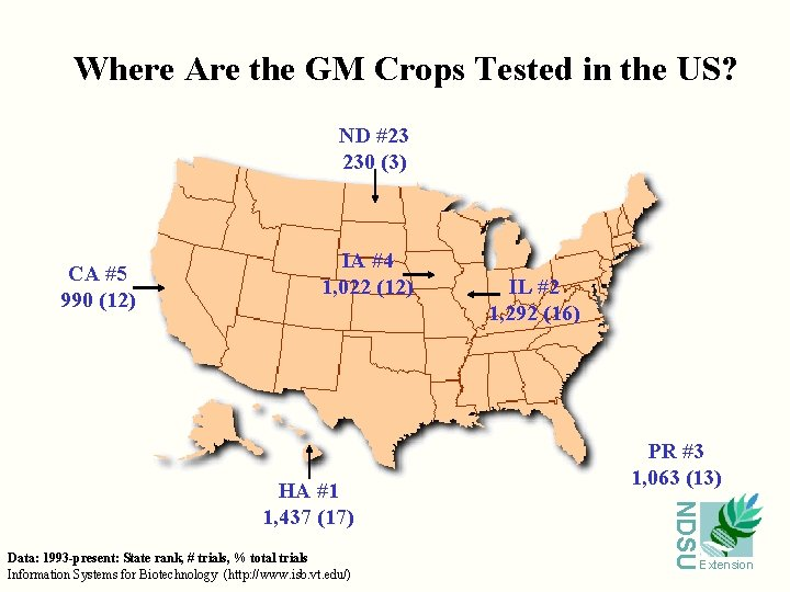 Where Are the GM Crops Tested in the US? ND #23 230 (3) CA