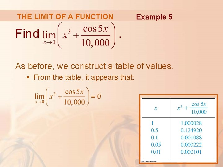 THE LIMIT OF A FUNCTION Find Example 5 . As before, we construct a