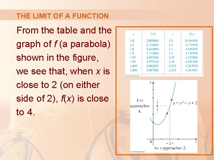 THE LIMIT OF A FUNCTION From the table and the graph of f (a