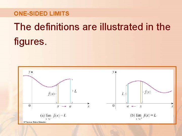ONE-SIDED LIMITS The definitions are illustrated in the figures.