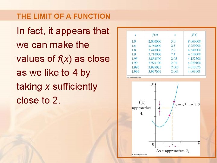 THE LIMIT OF A FUNCTION In fact, it appears that we can make the