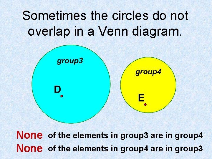 Sometimes the circles do not overlap in a Venn diagram. None of the elements