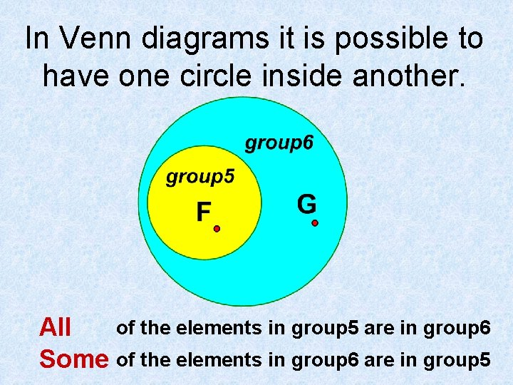 In Venn diagrams it is possible to have one circle inside another. of the