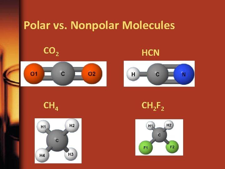 Polar vs. Nonpolar Molecules CO 2 HCN CH 4 CH 2 F 2