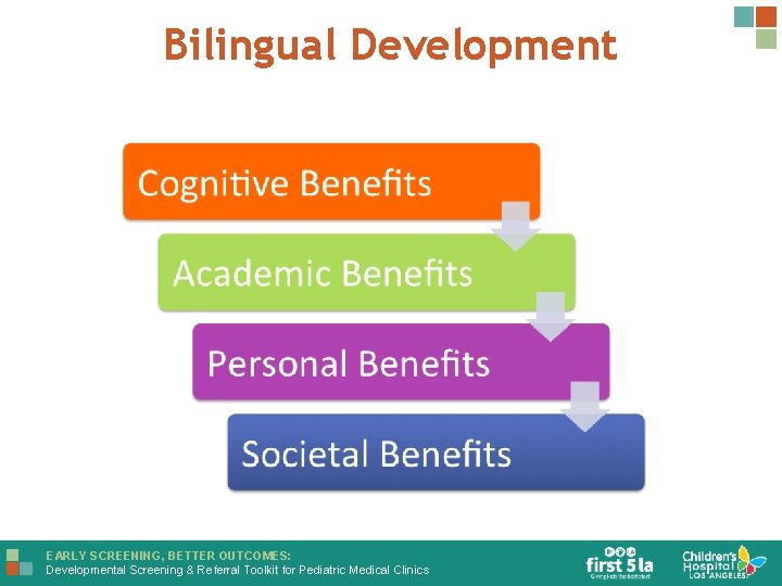 Bilingual Development EARLY SCREENING, BETTER OUTCOMES: Developmental Screening & Referral Toolkit for Pediatric Medical
