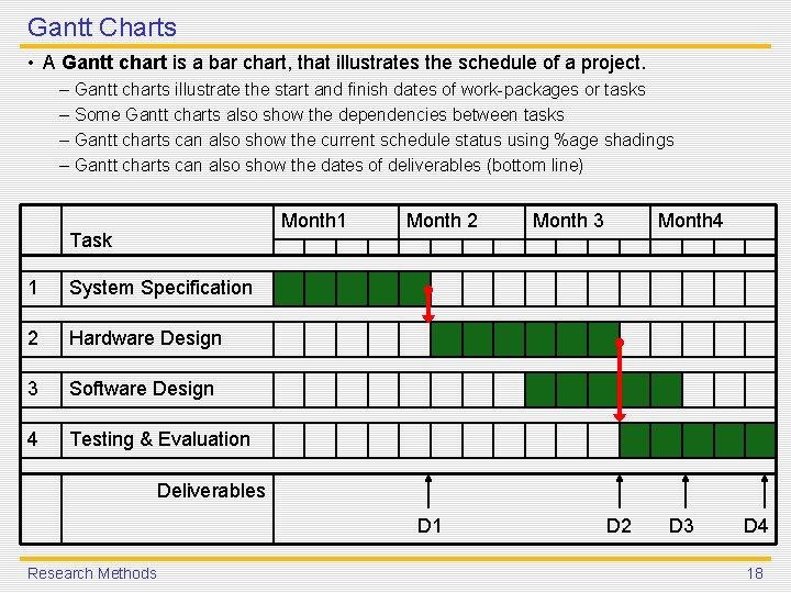 Gantt Charts • A Gantt chart is a bar chart, that illustrates the schedule