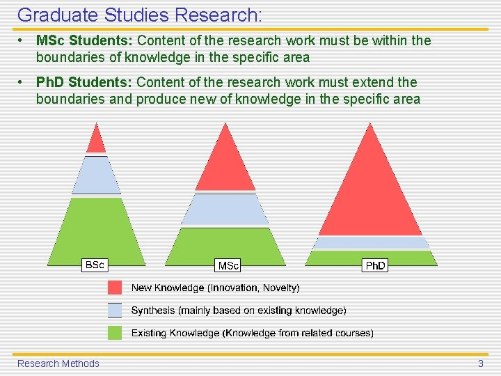 Graduate Studies Research: • MSc Students: Content of the research work must be within