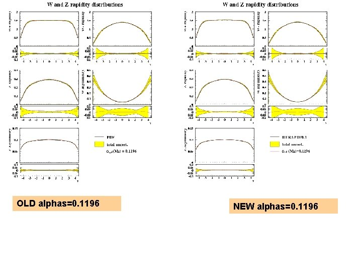 OLD alphas=0. 1196 NEW alphas=0. 1196