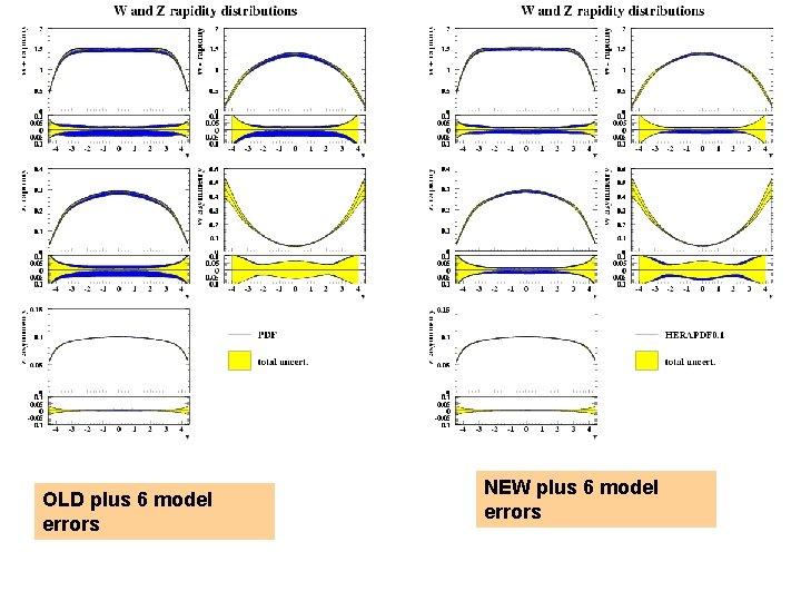 OLD plus 6 model errors NEW plus 6 model errors